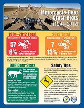 deer-stats-t